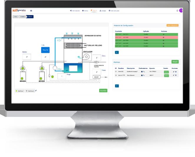 plataforma IoT personalizamos la visualizaci´çon de datos a cada cliente