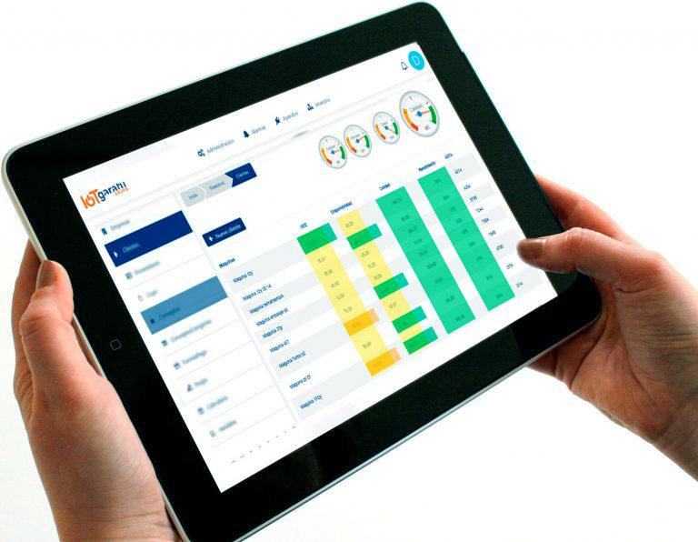 solucion IoT para gestores de planta