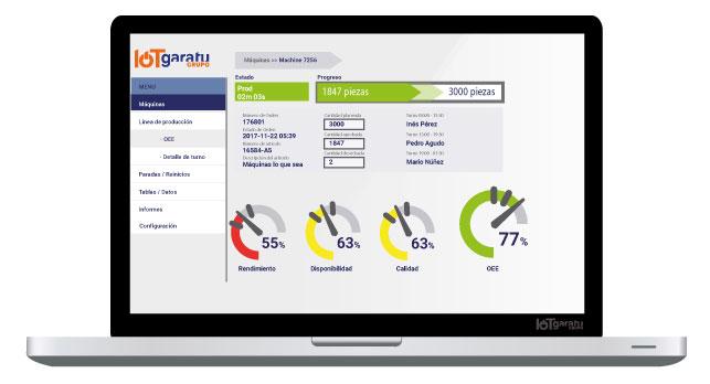 monitorizacion-maquinaria-industrial-solucion-fabricacion-iot