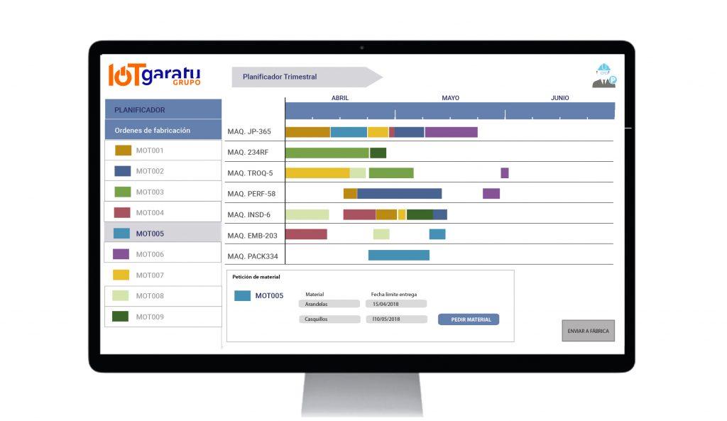 planificador-trimestral produccion smartfactory