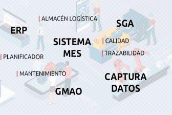 Conexiones e integraciones del sistema de gestión de producción MES en una Smart Factory