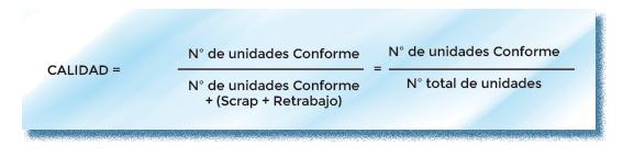formula-calildad-oee-grupo-garatu-mes