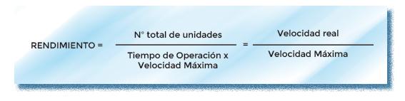 formula-rendimiento-oee-grupo-garatu-mes