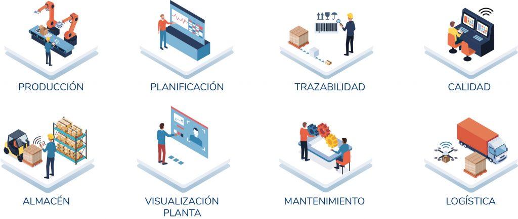 modulos-gestion-produccion-grupo-garatu