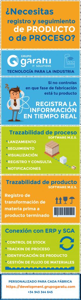 tecnologia-industria-trazabilidad-producto-proceso-grupo-garatu