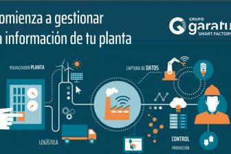 ¿Cómo empezamos a gestionar la información en planta? Casos reales sistema MES (Dossier)