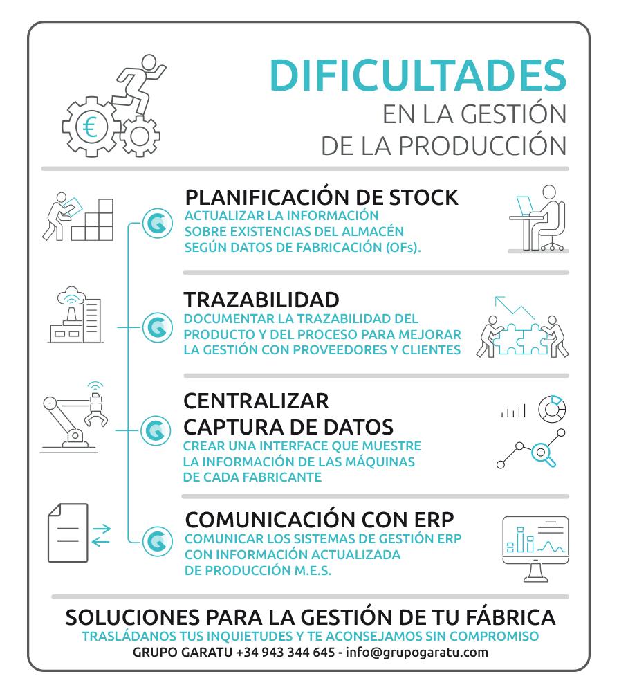 dificultades-gestion-produccion-grupo-garatu